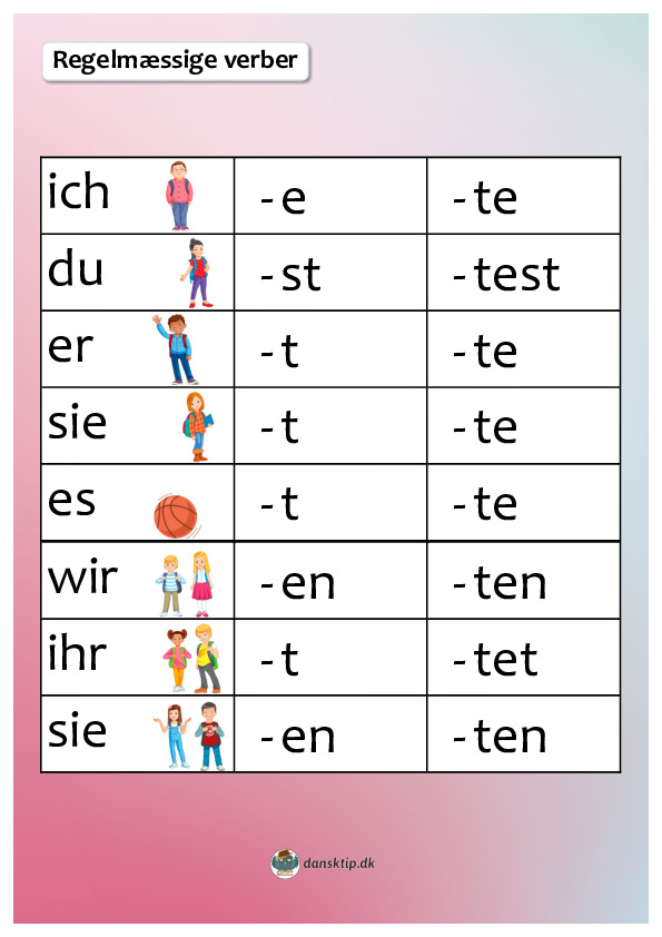 Kopiark/opgave:Regelmæssige verber plakat